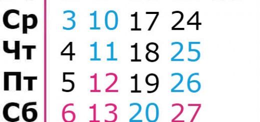 гороскоп для близнецов на ноябрь 2021