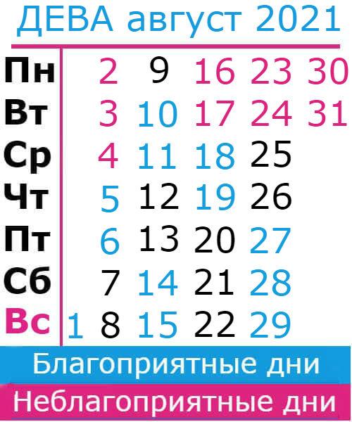 дева гороскоп на август 2021