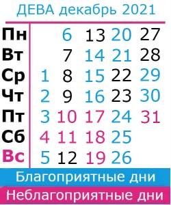 дева гороскоп на декабрь 2021