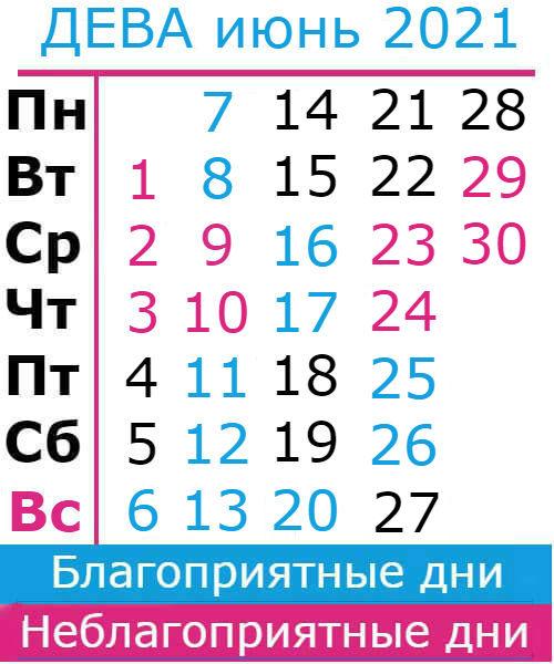 дева гороскоп на июнь 2021