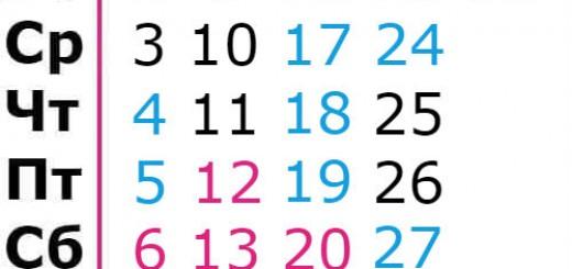 гороскоп для девы на ноябрь 2021