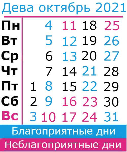 дева гороскоп на октябрь 2021