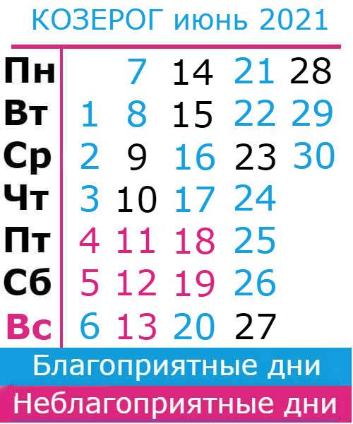 козерог гороскоп на июнь 2021