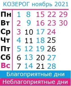 гороскоп для козерога на ноябрь 2021