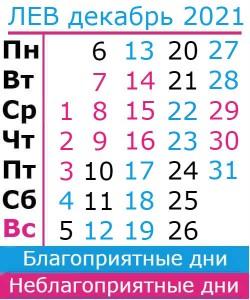 лев гороскоп на декабрь 2021