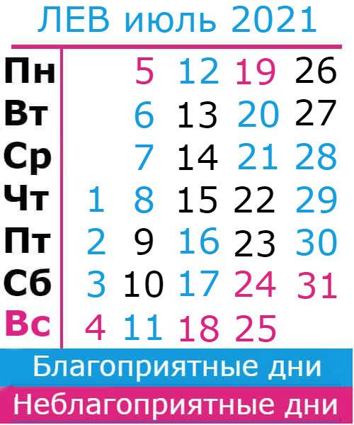 лев гороскоп на июль 2021