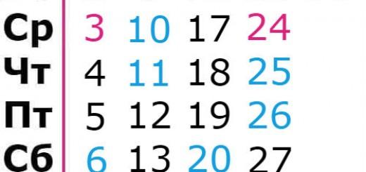 гороскоп для овна на ноябрь 2021