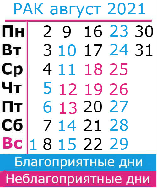 рак гороскоп на август 2021