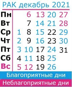 рак гороскоп на декабрь 2021