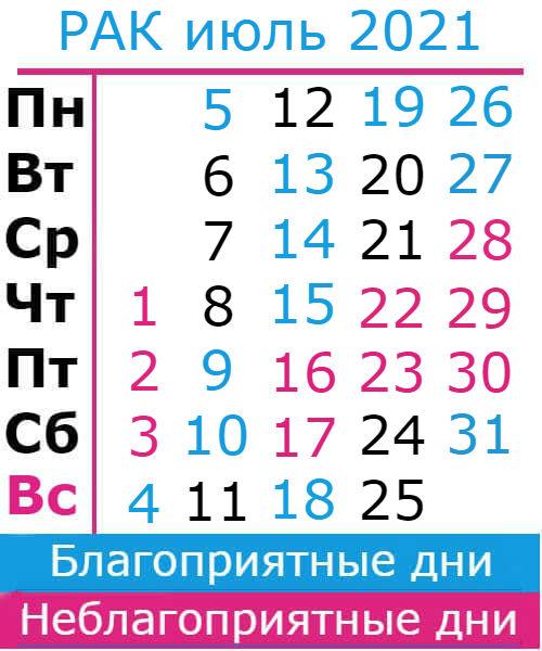 рак гороскоп на июль 2021