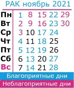 гороскоп для рака на ноябрь 2021