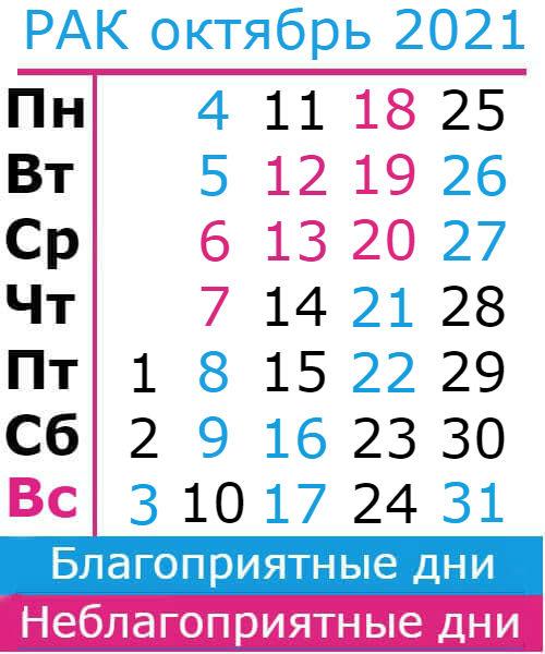 рак гороскоп на октябрь 2021
