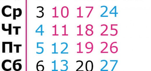 гороскоп для скорпиона на ноябрь 2021