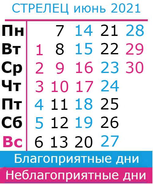 стрелец гороскоп на июнь 2021