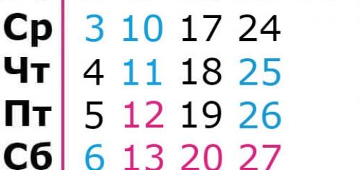 гороскоп для стрельца на ноябрь 2021