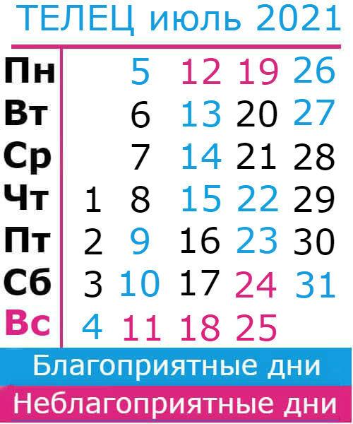 телец гороскоп на июль 2021