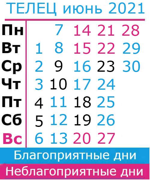 телец гороскоп на июнь 2021