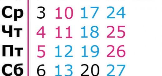 гороскоп для тельца на ноябрь 2021