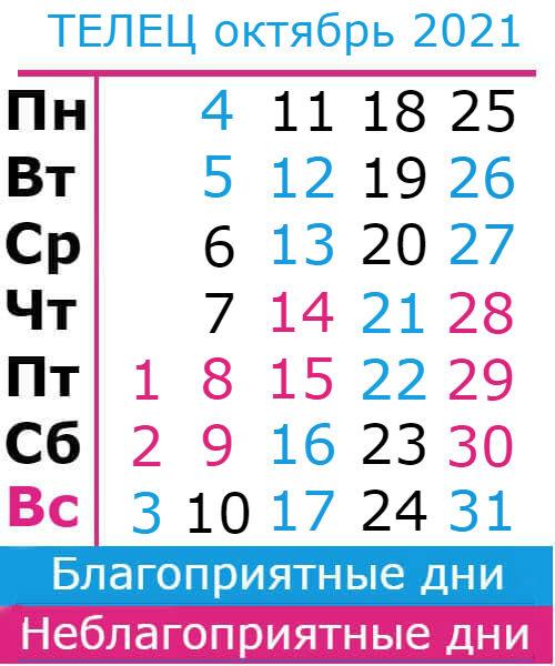 телец гороскоп на октябрь 2021