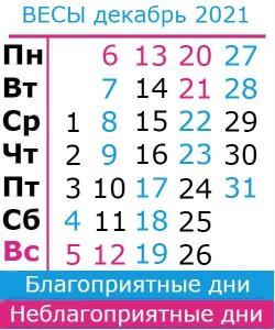 весы гороскоп на декабрь 2021