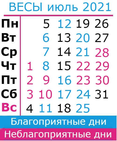 весы гороскоп на июль 2021