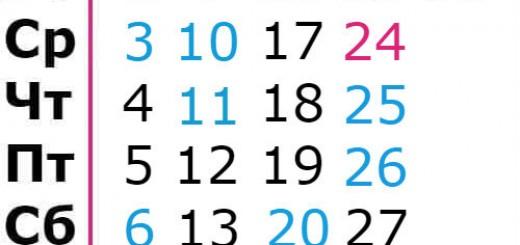 гороскоп для весов на ноябрь 2021
