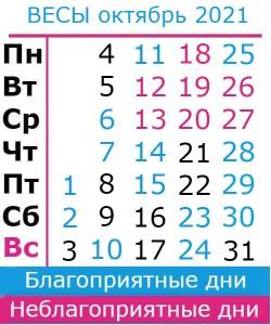 весы гороскоп на октябрь 2021