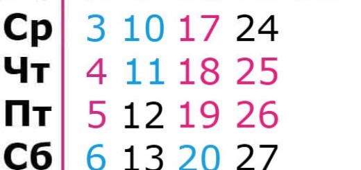 гороскоп для водолея на ноябрь 2021