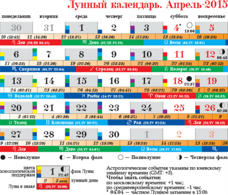 30 апреля по лунному календарю