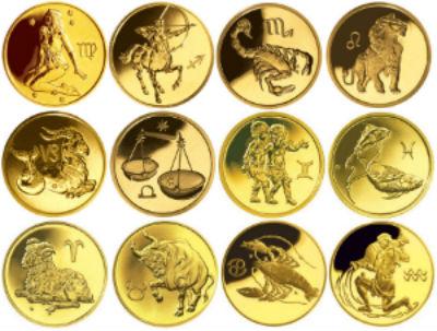 лунный календарь знаки зодиака