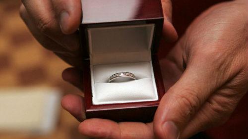 к чему снится обручальное кольцо