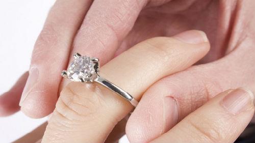 к чему снится обручальное кольцо на пальце знакомого