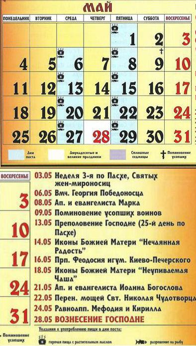 какие православные праздники в мае