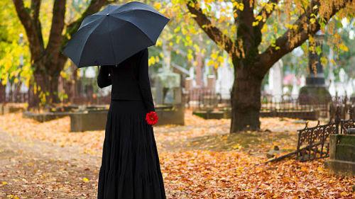 к чему снится искать могилу на кладбище