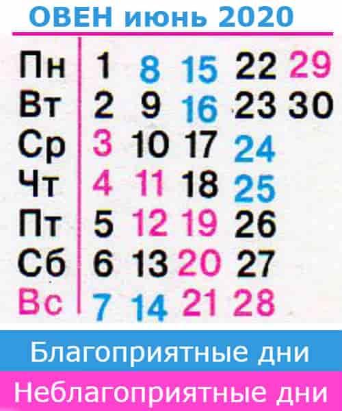овен: благоприятные дни июнь 2020