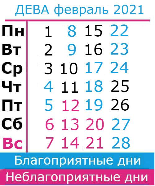 дева гороскоп на февраль 2021