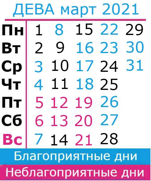 дева гороскоп на март 2021