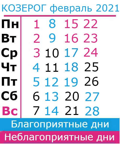 козерог гороскоп на февраль 2021