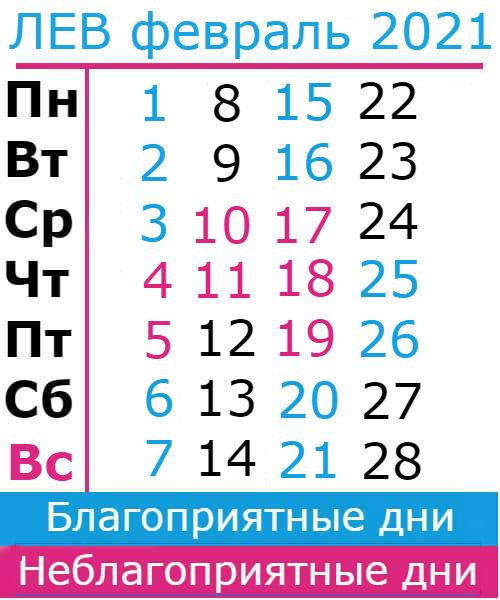 лев гороскоп на февраль 2021