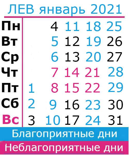 лев гороскоп на январь 2021
