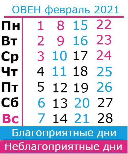 овен гороскоп на февраль 2021