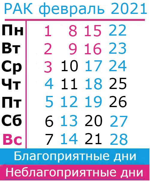 рак гороскоп на февраль 2021