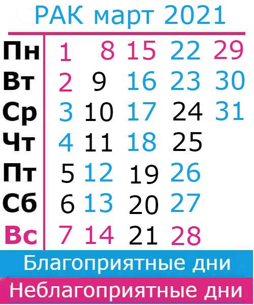 рак гороскоп на март 2021