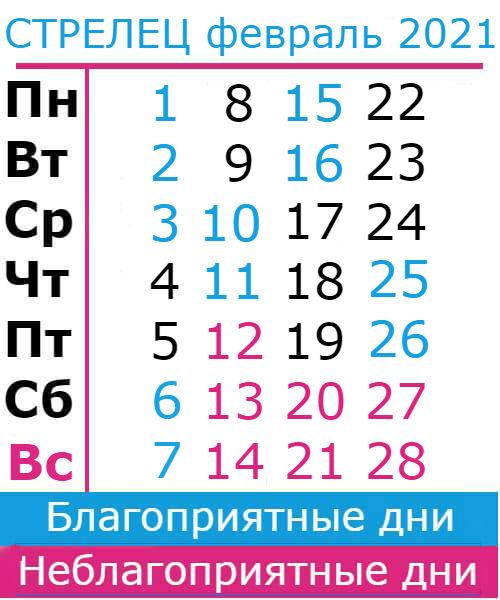 стрелец гороскоп на февраль 2021