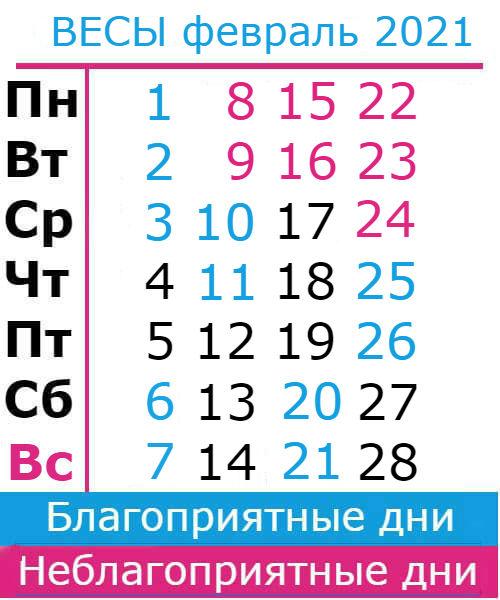 весы гороскоп на февраль 2021