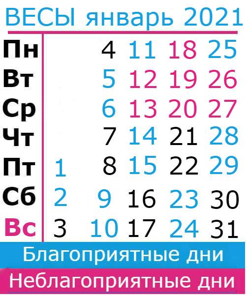 весы гороскоп на январь 2021