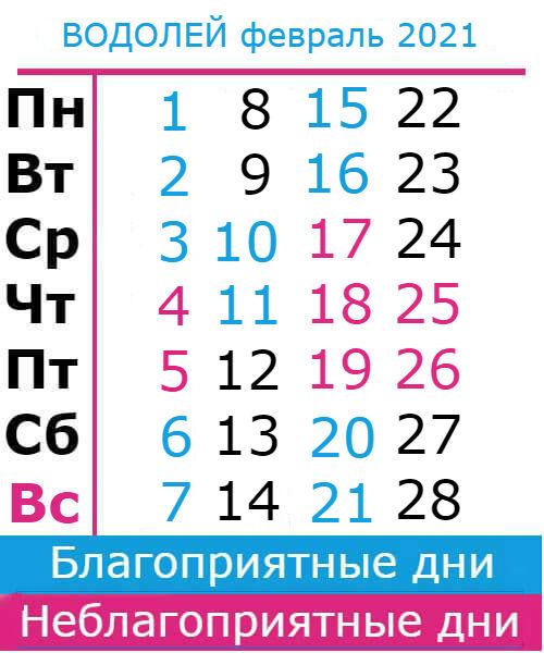 водолей гороскоп на февраль 2021