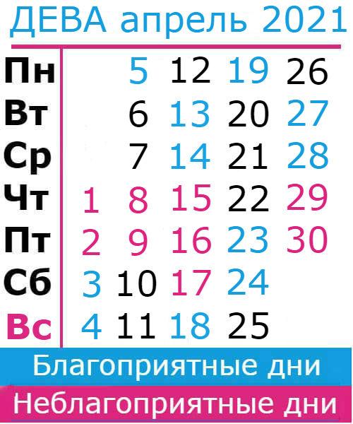 дева гороскоп на апрель 2021