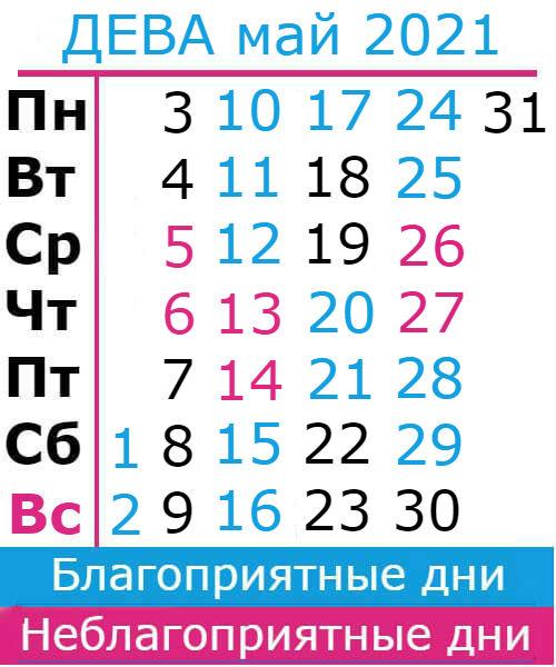 дева гороскоп на май 2021