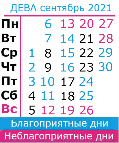 дева гороскоп на сентябрь 2021